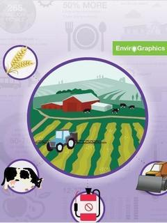 Agriculture in Infographics