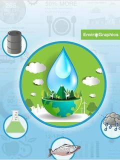 Clean Water in Infographics
